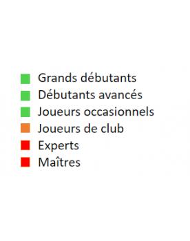 Livre d'échecs français pour grands débutants, débutants avancés et joueurs occasionnels